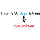 Dass-Sätze ( Nebensätze)